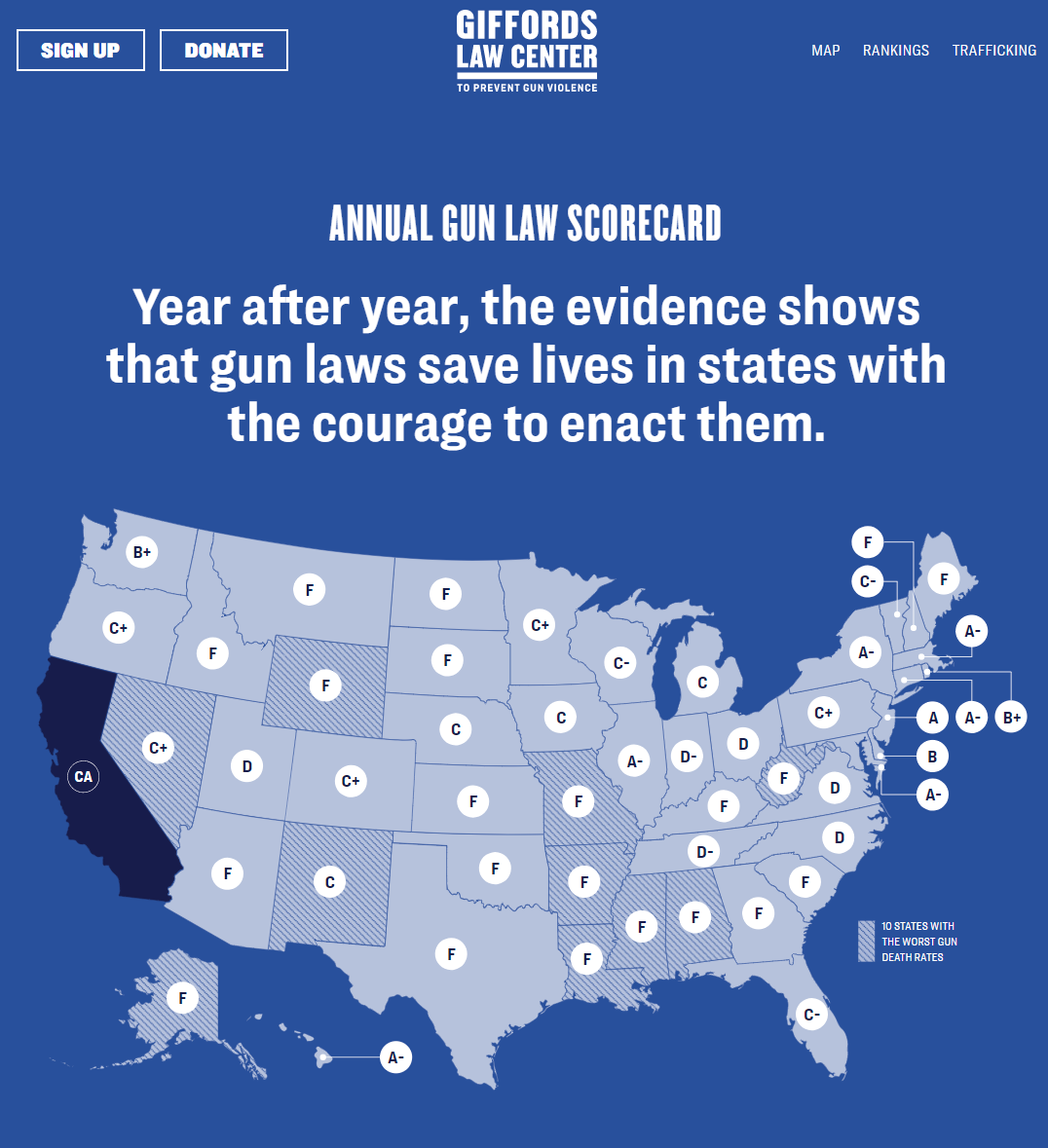 2019 Gun Law State Scorecard
