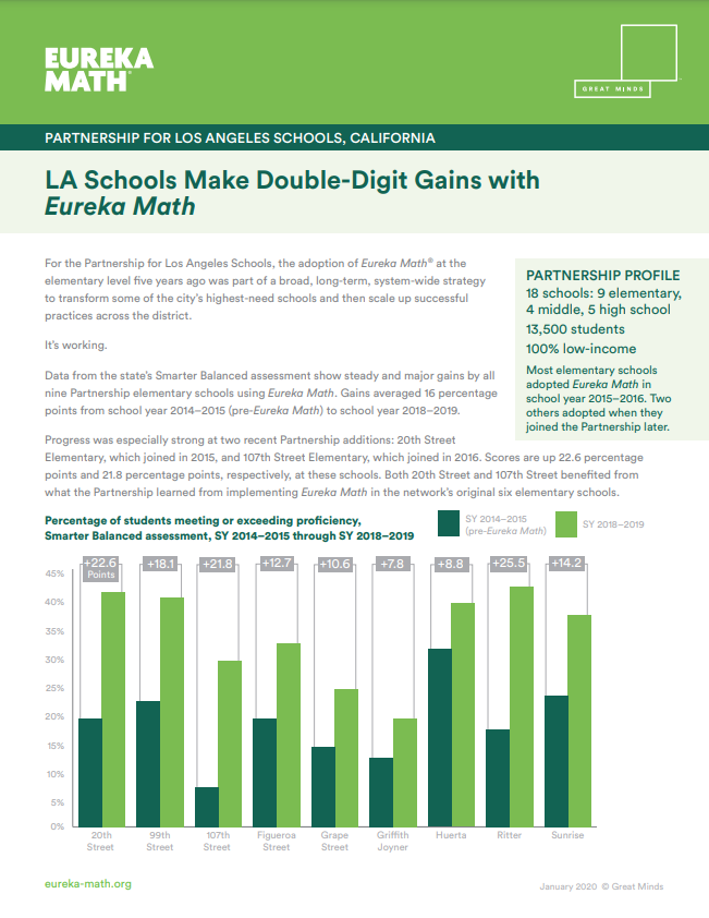LA Schools Make Double-Digit Gains with Eureka Math